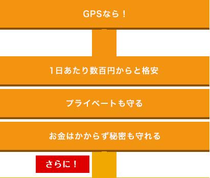 GPSなら!